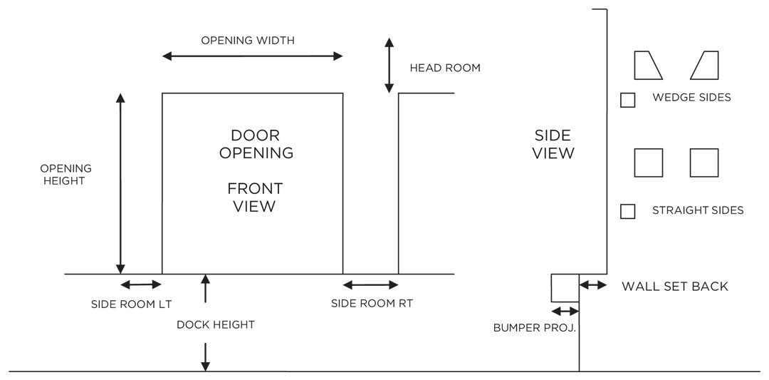 dockseal-form-image